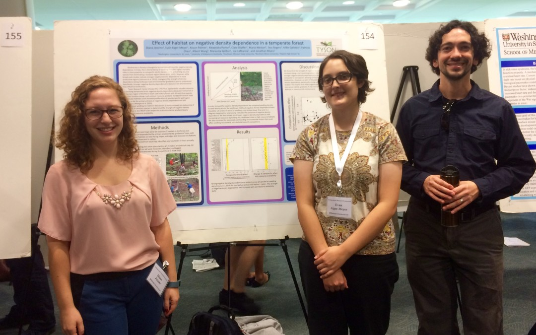 Oct. 2015: Diana and Evan present at Undergraduate Research Symposium